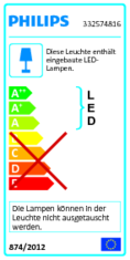 Energy efficiency label Philips myLiving wall light Patra